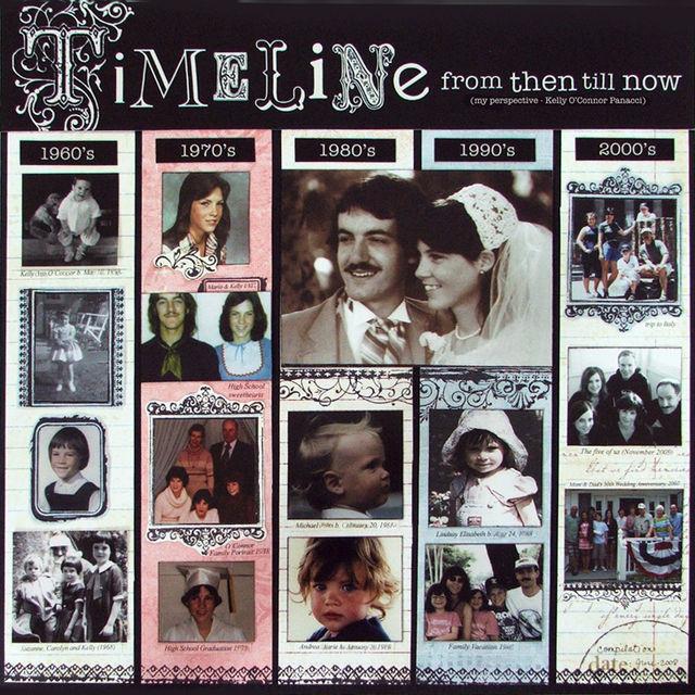 """Timeline"" by Kelly Panacci"